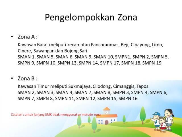 zona sekolah